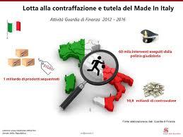 senato.it - Senato della Repubblica - Ufficio Valutazione Impatto -  Contraffazione senza frontiere. Il contrasto all'industria del falso e la  tutela del Made in Italy