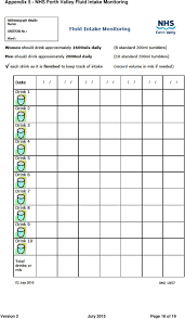 Baby Milk Intake Chart Nhs Nhs Forth Valley Fluid Management Policy Pdf Free Download