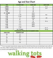 Keen Women S Size Chart Age And Shoe Size Chart