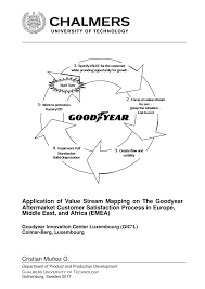 Pdf Application Of Value Stream Mapping On The Goodyear