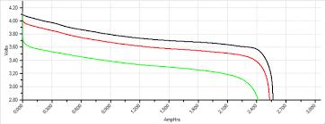 Chart 18650 Best 18650 Battery 18650 Guide Comparison Chart