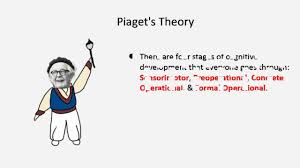 Piaget And Vygotsky Compare And Contrast Chart Similarities Differences Between Piaget Vygotsky Theories