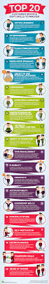 top customer service soft skills to master infographic this pin gives you 20 good skills that you should have for a work place for example including team work skills confidence clear communication and more