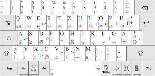 Symbols On Keyboard German Keyboard Layout Wikipedia
