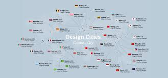 The Art Of Network Architecture Business Driven Design Networking Technology Cities Of Design Network