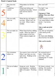 If Then Chart Autism The 5 Point Scale And Emotional Regulation Autism Awareness