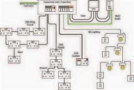house wiring electrical readingrat net amazing diagrams carlplant house wiring diagram symbols at House Wiring Circuits Diagram