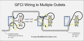 gfci outlet wiring diagrams wiring diagram wiring a gfci outlet how to wire line and load schematics