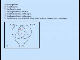 A Ub Venn Diagram A U B Venn Diagram Venn Diagram Sample Problems How To Guide And