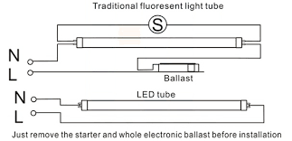 wiring diagram for led tube lights led floodlight wiring diagram 3 wire led light bar at Led Lights Wiring Diagram