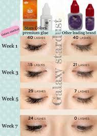 diy eyelash extension kit supplies lash glue ring holder spoolie comb