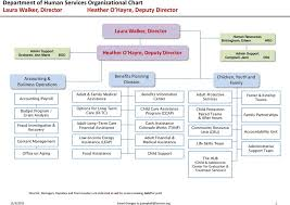 Kdads Organizational Chart Department Of Human Services Organizational Chart Laura