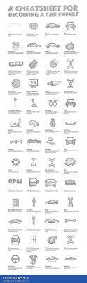 yamaha golf cart electrical diagram yamaha g1 golf cart wiring intrustment reading for automobiles