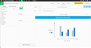 How To Create Charts In Dataiku Dataiku