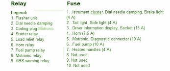 bmwcar wiring diagram page  bmw r1150gs 2000 fuse box diagram