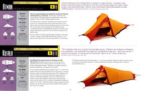 Integral Designs Wedge Bivy Bivy Suggestions Trailspace