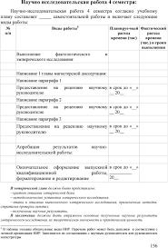 Индивидуальный план график научно исследовательской работы  и сроки выполнения Написание 1 главы магистерской диссертации Написание параграфа 1 Предоставление на рецензию