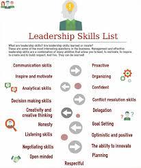 Management Skills List For Resume Good Leadership Skills List For Developing Leadership Skills