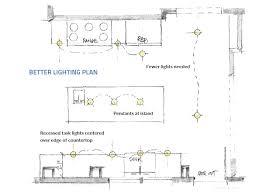 lighting plans for kitchens. Innovative Kitchen Lighting Plan Decoration Ideas And Landscape Model Plans For Kitchens H