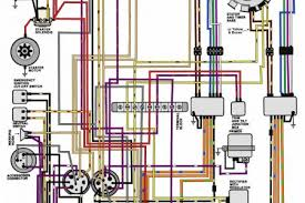 johnson outboard wiring diagram johnson image 70 hp johnson outboard wiring diagram on 70 hp johnson wiring on johnson outboard wiring diagram