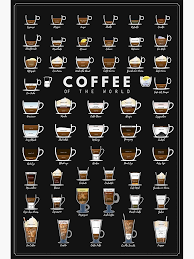 Pad Rank Up Chart Coffee Types Chart Photographic Print
