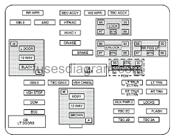 trailer wiring diagram at me fuse 2008 chevy silverado 08 speaker device 2008 chevy silverado fuse diagram speaker wiring