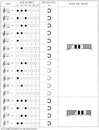 Rare Trumpet Trill Chart Basic Trumpet Notes Chart Software