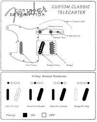 fender squier telecaster custom wiring diagram solidfonts fender squier affinity wiring diagram