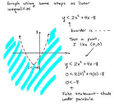 quick way of graphing a quadratic function in vertex form functions mathworksheets4kids worksheet answer key answers
