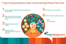7 Tips To Keep Diabetes Under Control During Chinese New