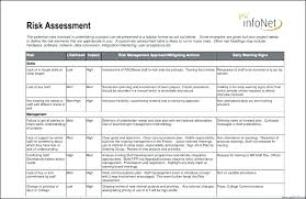 Project Management Plan Template Free Download Issue Management Plan Template Project Management Plan Sample Word