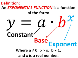 definition an exponential function is a function of the form base exponent where a