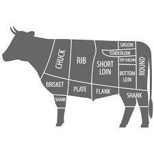 Beef Identification Chart Beef Pork And Chicken Cuts Cooking Tips