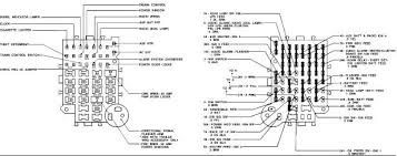 i need a fuse box diagram for a 1984 chevy van g20 Chevy Fuse Panel Diagrams Chevy Fuse Panel Diagrams #58 chevy fuse box diagram