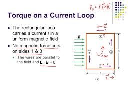 magnetic field force equation jennarocca