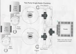 hayward pool pumps wiring diagrams wirdig heat pump diagrams amp sizing charts