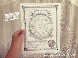 How To Make Your Own Astrology Birth Chart Blank Natal Chart Worksheet Pdf Printable Astrology