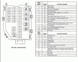 Home Electrical Fuse Box Labeling Power Fuse Box