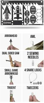 You'd be better off carrying edc tools on your keychain or getting edc credit card tools. Free Wilderness Survival Card Survival Card Survival Prepping Survival Skills