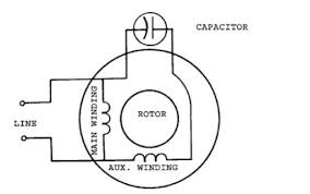 capacitor start capacitor run induction motor neat diagrams motor run capacitor wiring diagram motor auto wiring diagram on capacitor start capacitor run induction motor