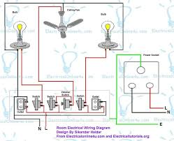 house plug wiring diagram wire light switch from outlet diagram house wiring diagram pdf at House Wiring Diagram Examples