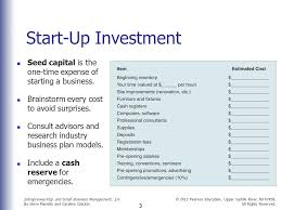 Entrepreneurship And Small Business Management Ppt Video