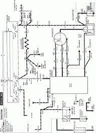 starter wiring diagram ford with basic images 69001 linkinx com 1993 Ford F150 Starter Wiring Diagram medium size of ford starter wiring diagram ford with example starter wiring diagram ford with basic 1993 ford f150 radio wiring diagram