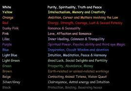 Spiritual Color Chart Quick Candle Color Chart Magic Spiritual Candle Magic