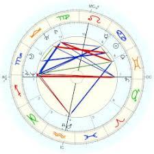 Julian Assange Natal Chart Assange Julian Astro Databank