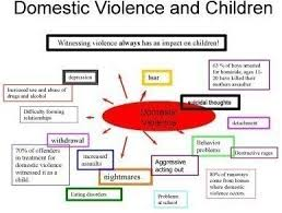 Petition · Claudia Griffith: KEEP KIDS SAFE demand police report domestic  violence even if the children are not present · Change.org