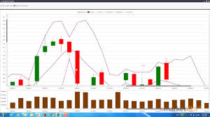 How To Draw Candlestick Chart In Excel Make A Candlestick Chart In Excel With Marketxls