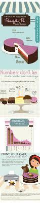 101 Cute And Catchy Cake Business Names Brandongaillecom