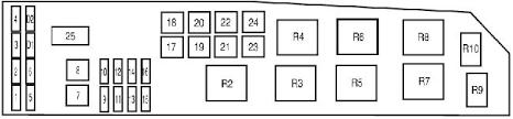 2005 2007 mercury mariner fuse box diagram fuse diagram 2005 2007 mercury mariner fuse box diagram