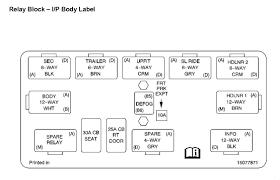 2002 gmc yukon fuse box diagram image details 2005 gmc yukon xl seat fuse panel 2003 gmc yukon denali fuse diagram